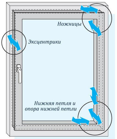 Как отрегулировать окна ПВХ самостоятельно